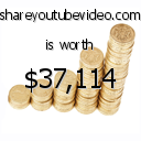 shareyoutubevideo.com