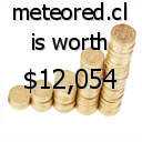 meteored.cl
