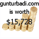 gunturbadi.com