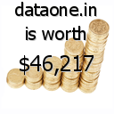 dataone.in