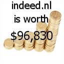 indeed.nl