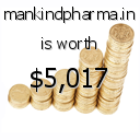 mankindpharma.in