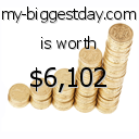 my-biggestday.com
