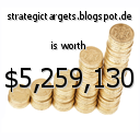 strategictargets.blogspot.de
