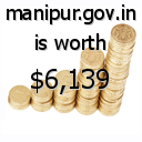 manipur.gov.in