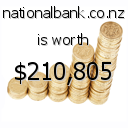 nationalbank.co.nz