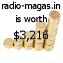 radio-magas.in