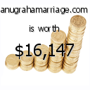 anugrahamarriage.com