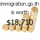 immigration.go.th