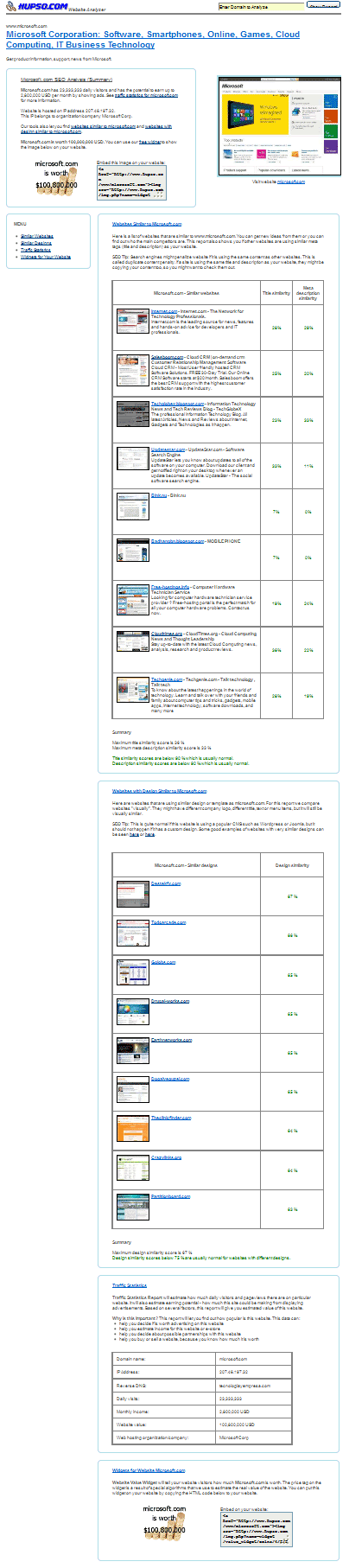 Screenshot of Website Report for Microsoft.com